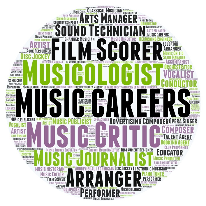 Music graduates typically have skills in dynamic and flexible thinking, and are prepared for  challenges in the creative and performing arts industries. Our students typically move on to careers such as arts administration and marketing, independent music practice, and studio music teaching.