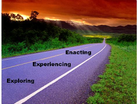 Exploring, Experiencing, Enacting