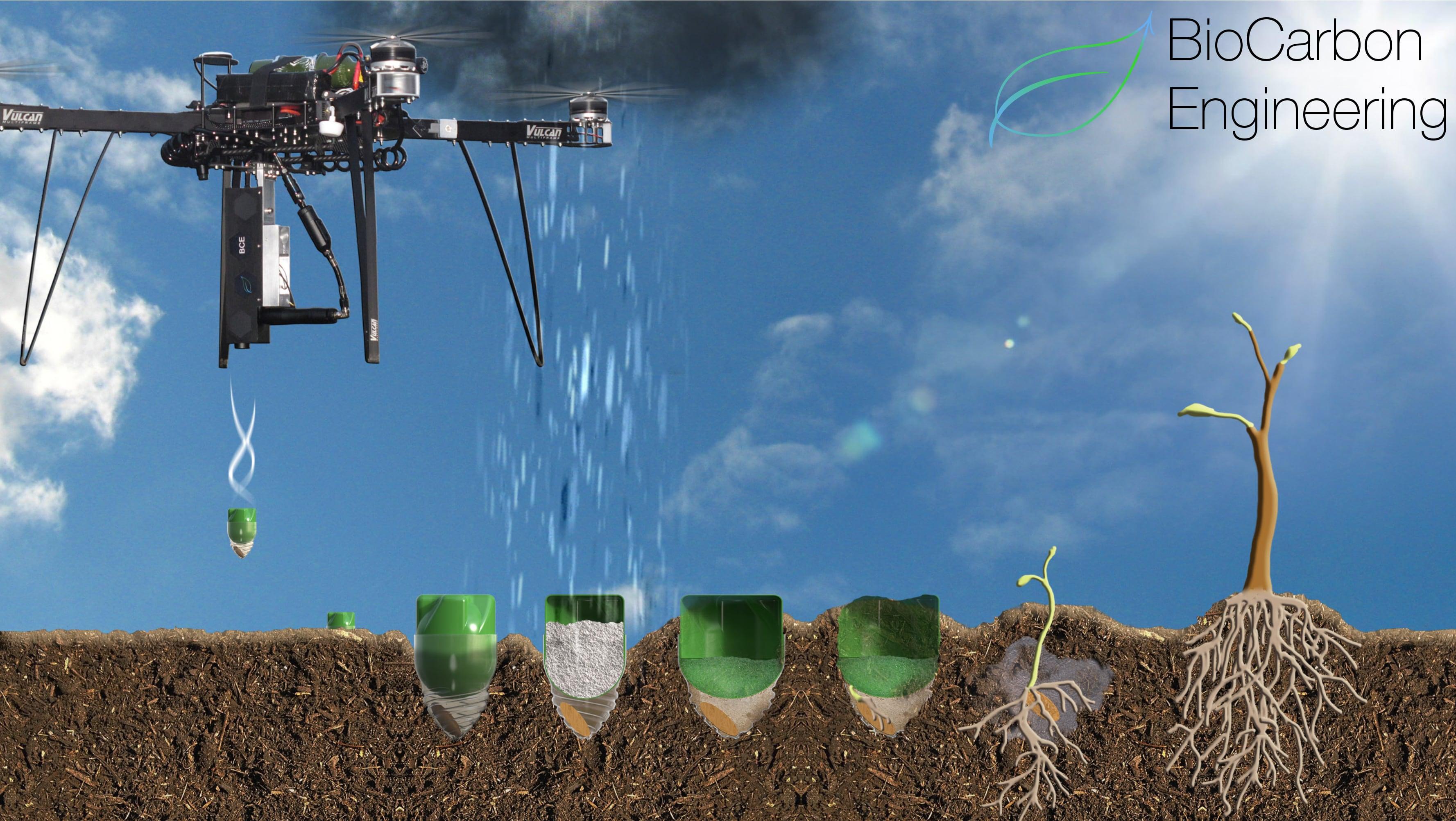 BioCarbon drone graphic
