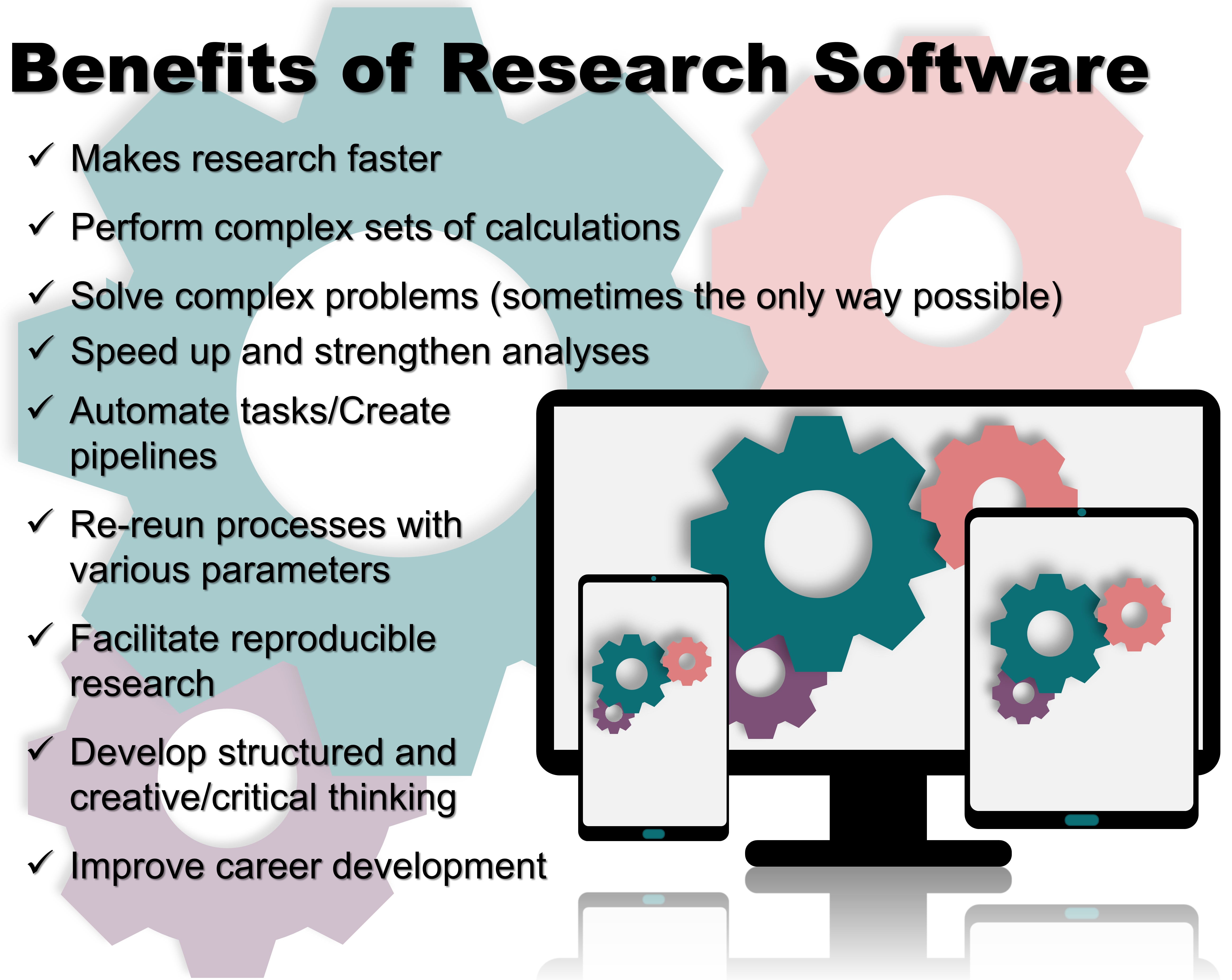 Figure 6. Benefits of utilising research software during your candidature.